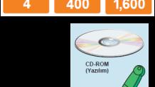 Fujitsu VRF Plus – Plus BACnet Ağ Geçidi