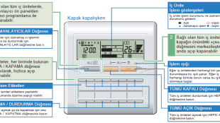 Fujitsu VRF Plus Kontrol Grup Uzaktan Kumanda