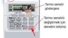 Fujitsu VRF Plus Kontrol Sistemi
