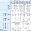 Fujitsu VRF J Serisi-Duvar Tipi – Duvar (Kompakt) Teknik Özellikler