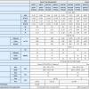 Fujitsu VRF J Serisi Kaset Tipi (Kompakt) Teknik Özellikler