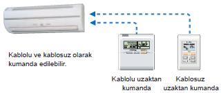 fujitsu_vrf_plus_kompakt_duvar_011